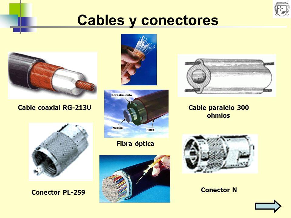 Cables y conectores Cable coaxial RG-213U Cable paralelo 300 ohmios Conector PL-259 Conector N Fibra óptica