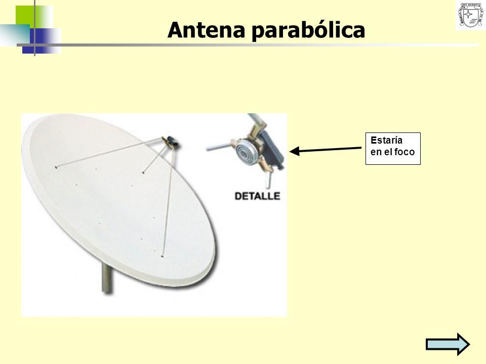 Estaría en el foco Antena parabólica
