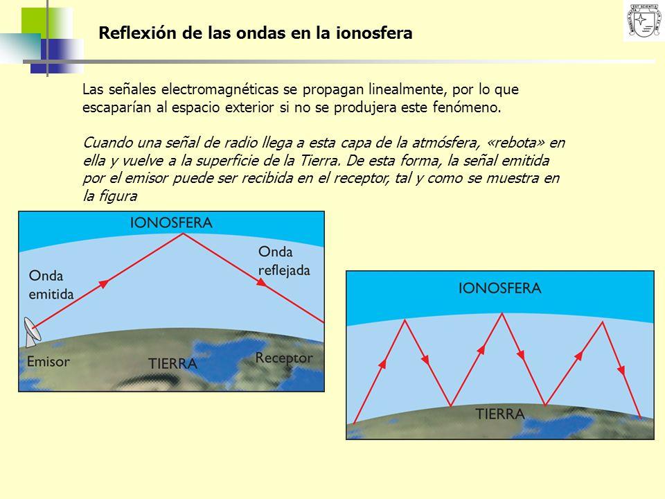 Las señales electromagnéticas se propagan linealmente, por lo que escaparían al espacio exterior si no se produjera este fenómeno. Cuando una señal de
