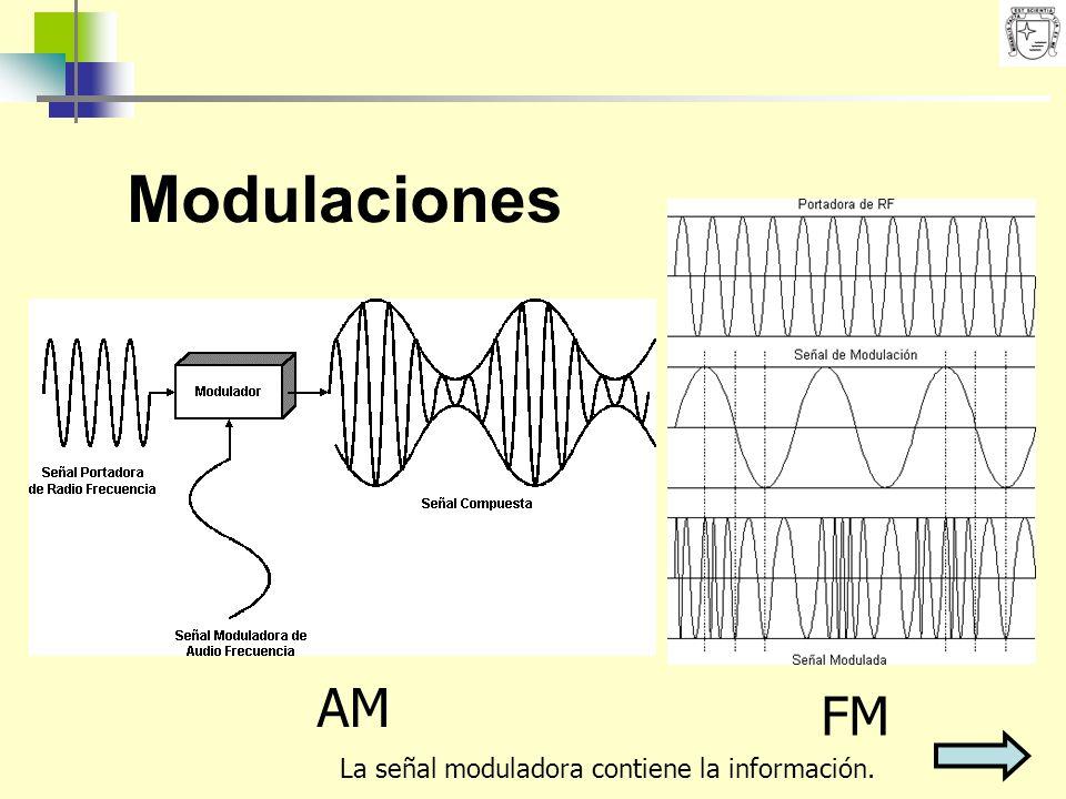 Modulaciones AM FM La señal moduladora contiene la información.