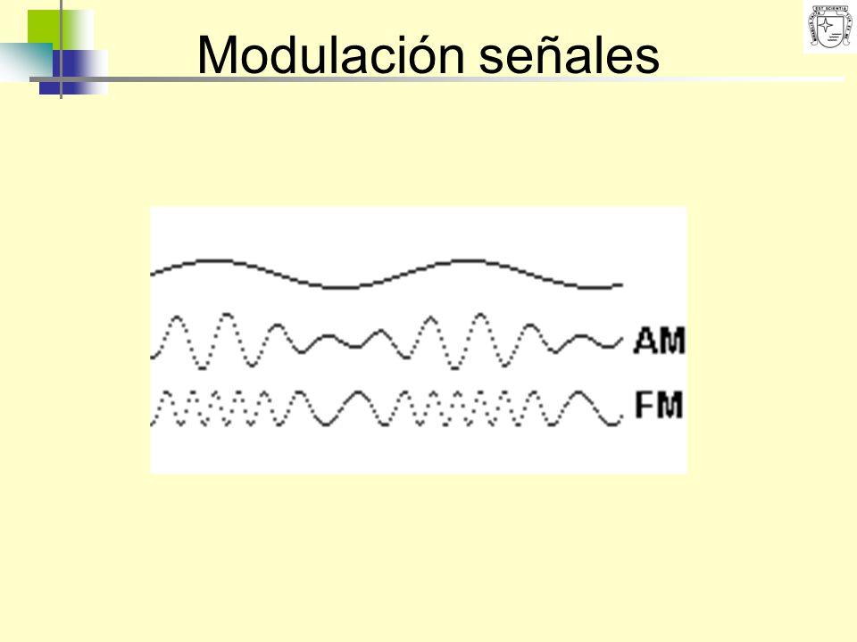 Modulación señales
