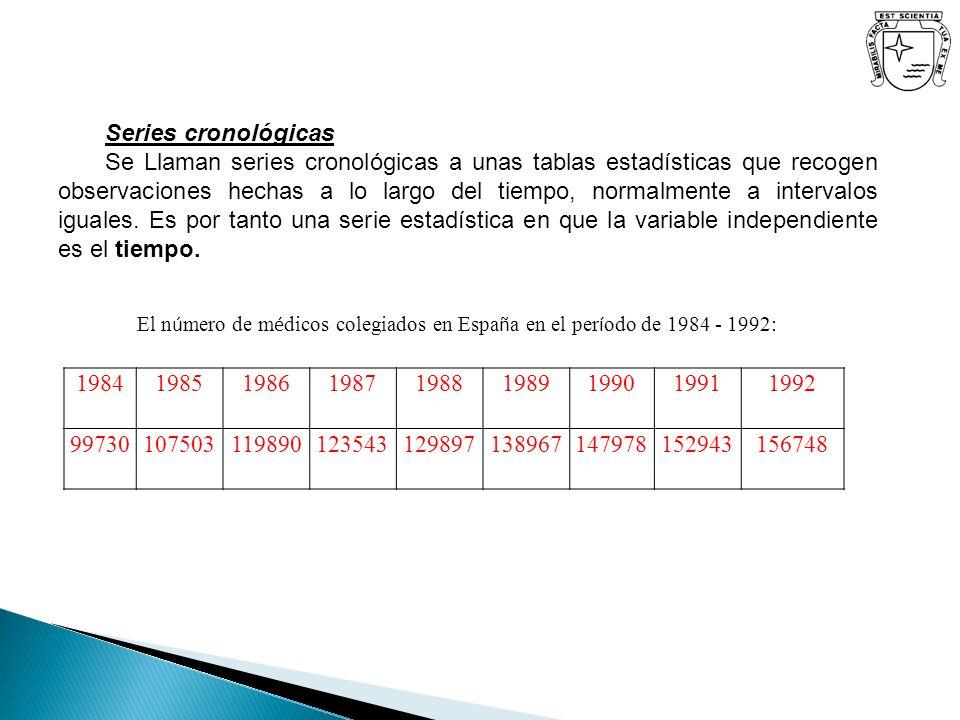 Series cronológicas Se Llaman series cronológicas a unas tablas estadísticas que recogen observaciones hechas a lo largo del tiempo, normalmente a int