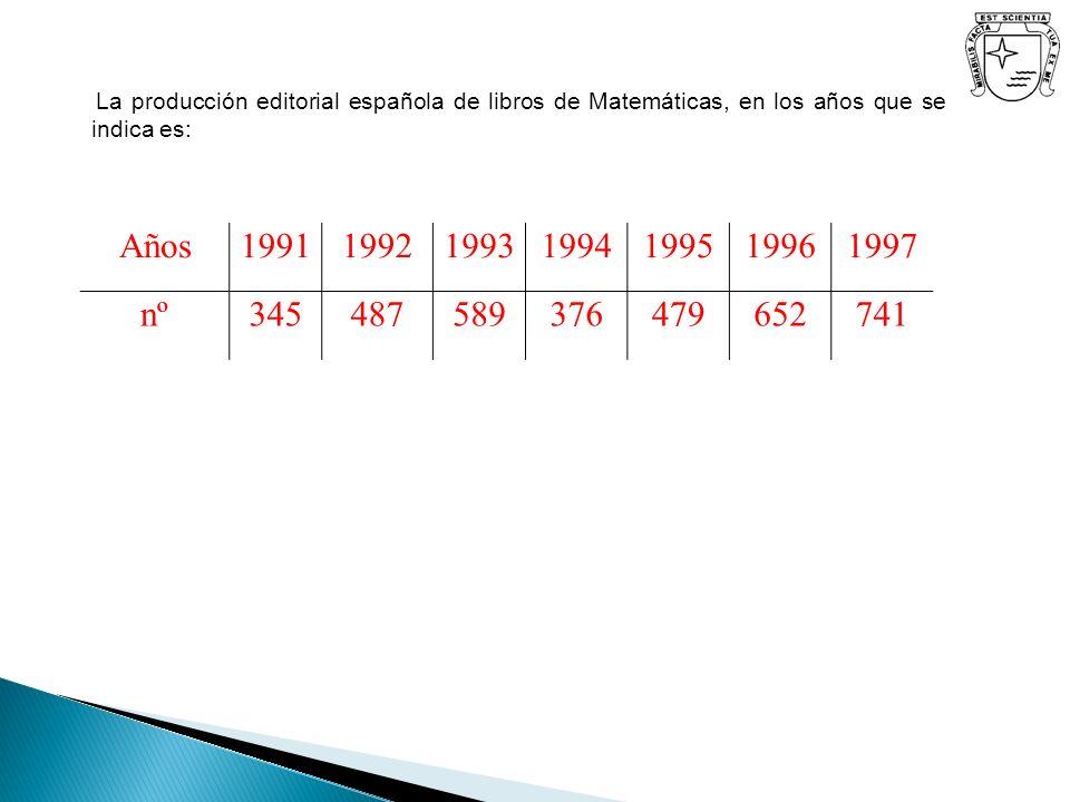 La producción editorial española de libros de Matemáticas, en los años que se indica es: Años1991199219931994199519961997 nº345487589376479652741