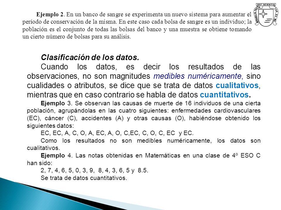 Ejemplo: Calcular la mediana de una distribución estadística que viene dada por la siguiente tabla: N/2= 100/2 = 50 Clase de la mediana: [66, 69) fifi FiFi [60, 63)55 [63, 66)1823 [66, 69)4265 [69, 72)2792 [72, 75)8100