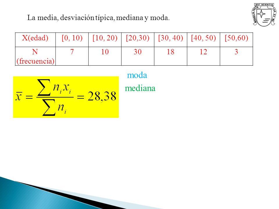La media, desviación típica, mediana y moda. X(edad)[0, 10)[10, 20)[20,30)[30, 40)[40, 50)[50,60) N (frecuencia) 7103018123 moda mediana