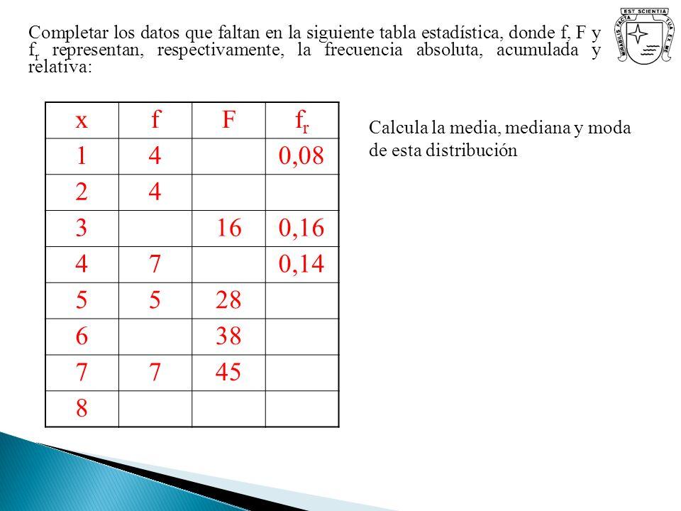 Completar los datos que faltan en la siguiente tabla estadística, donde f, F y f r representan, respectivamente, la frecuencia absoluta, acumulada y r