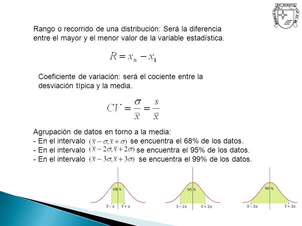 Rango o recorrido de una distribución: Será la diferencia entre el mayor y el menor valor de la variable estadística. Coeficiente de variación: será e