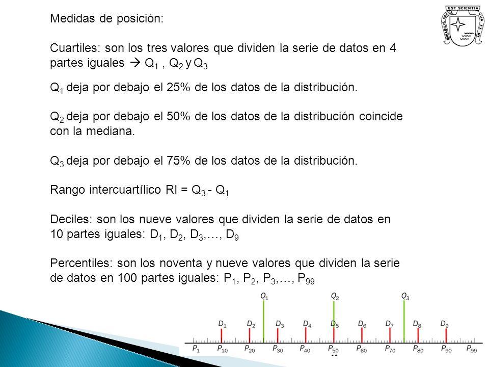 Medidas de posición: Cuartiles: son los tres valores que dividen la serie de datos en 4 partes iguales Q 1, Q 2 y Q 3 Q 1 deja por debajo el 25% de lo
