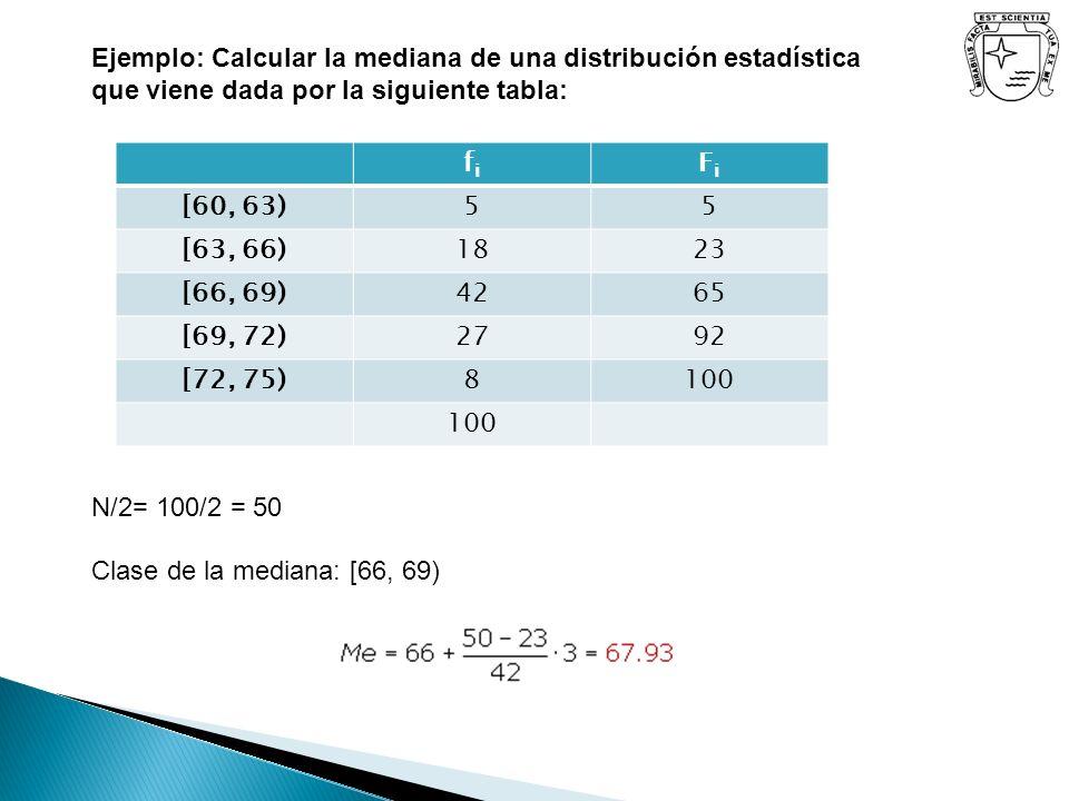 Ejemplo: Calcular la mediana de una distribución estadística que viene dada por la siguiente tabla: N/2= 100/2 = 50 Clase de la mediana: [66, 69) fifi