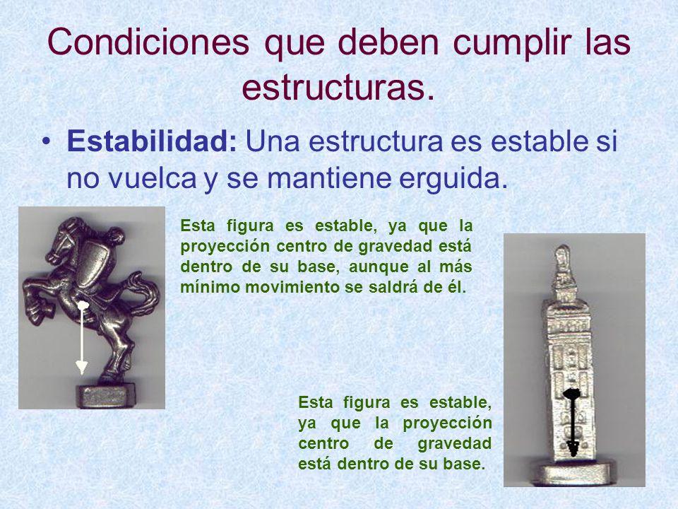 Condiciones que deben cumplir las estructuras. Estabilidad: Una estructura es estable si no vuelca y se mantiene erguida. Esta figura es estable, ya q