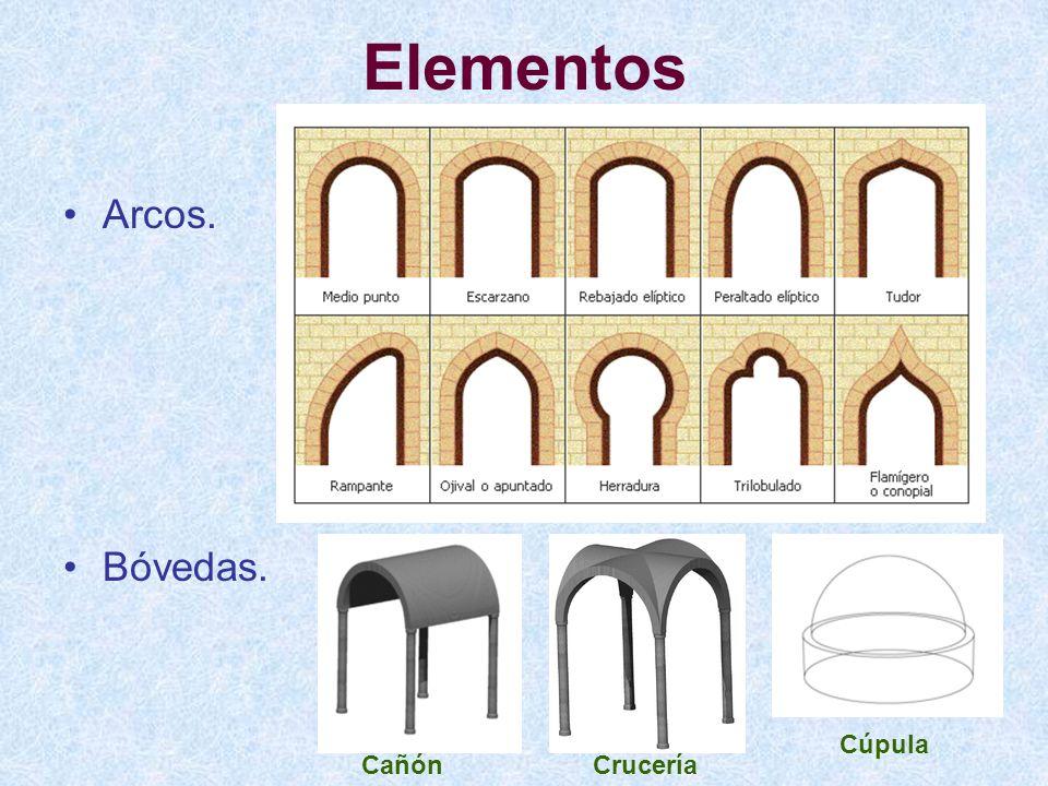 Elementos Arcos. Bóvedas. CañónCrucería Cúpula
