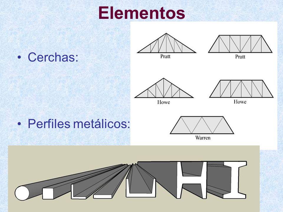 Elementos Cerchas: Perfiles metálicos: