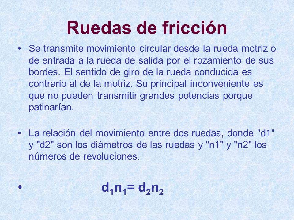 Se transmite movimiento circular desde la rueda motriz o de entrada a la rueda de salida por el rozamiento de sus bordes. El sentido de giro de la rue