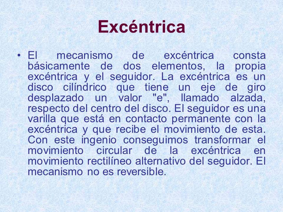 El mecanismo de excéntrica consta básicamente de dos elementos, la propia excéntrica y el seguidor. La excéntrica es un disco cilíndrico que tiene un