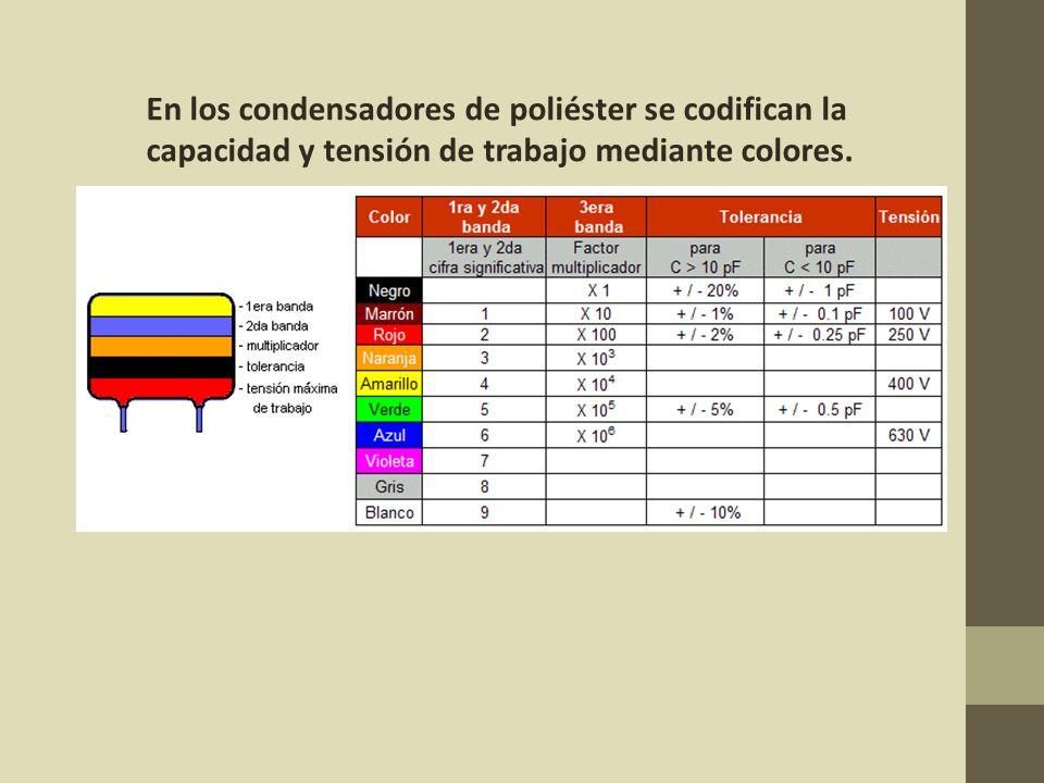 En los condensadores de poliéster se codifican la capacidad y tensión de trabajo mediante colores.