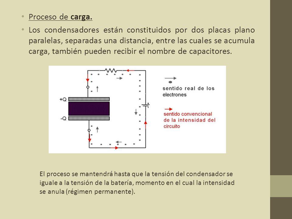 Proceso de carga. Los condensadores están constituidos por dos placas plano paralelas, separadas una distancia, entre las cuales se acumula carga, tam