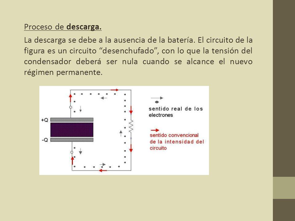 Proceso de descarga. La descarga se debe a la ausencia de la batería. El circuito de la figura es un circuito desenchufado, con lo que la tensión del
