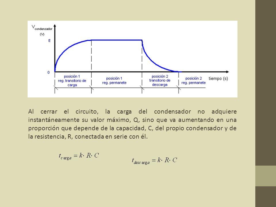 Al cerrar el circuito, la carga del condensador no adquiere instantáneamente su valor máximo, Q, sino que va aumentando en una proporción que depende