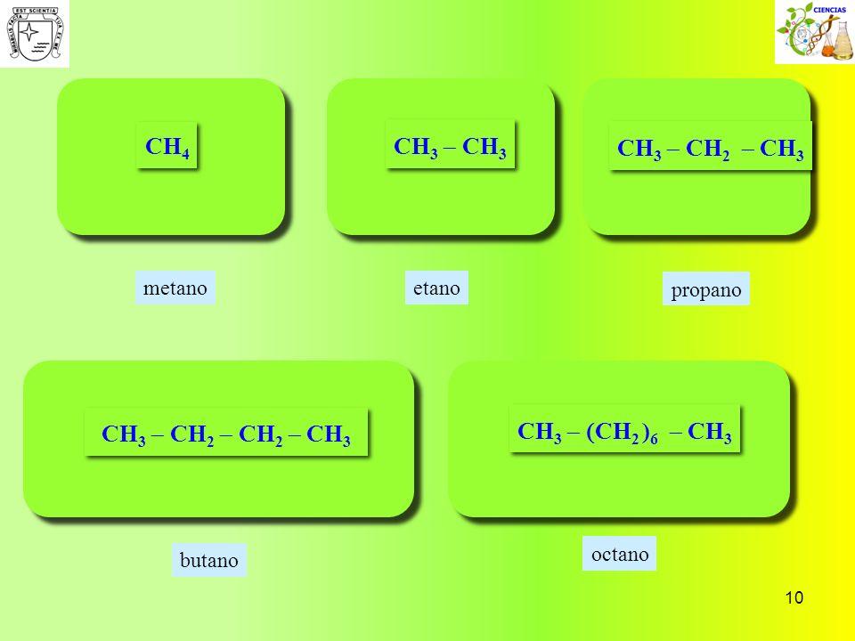 10 CH 3 CH 2 ) 6 CH 3 CH 3 CH 2 CH 2 CH 3 CH 3 CH 2 CH 3 CH 3 CH 4 octano propano etanometano butano