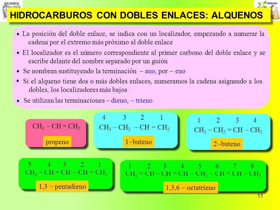 11 HIDROCARBUROS CON DOBLES ENLACES: ALQUENOS CH 2 = CH CH = CH CH 2 CH = CH CH 3 1 2 3 4 5 6 7 8 CH 3 CH 2 CH = CH 2 4 3 2 1 CH 3 CH 2 = CH CH 3 1 2