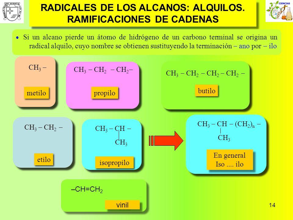 14 RADICALES DE LOS ALCANOS: ALQUILOS. RAMIFICACIONES DE CADENAS CH 3 CH (CH 2 ) n CH 3 CH 3 CH CH 3 CH 3 CH 2 CH 3 CH 2 CH 2 CH 2 CH 3 CH 2 CH 2 CH 3