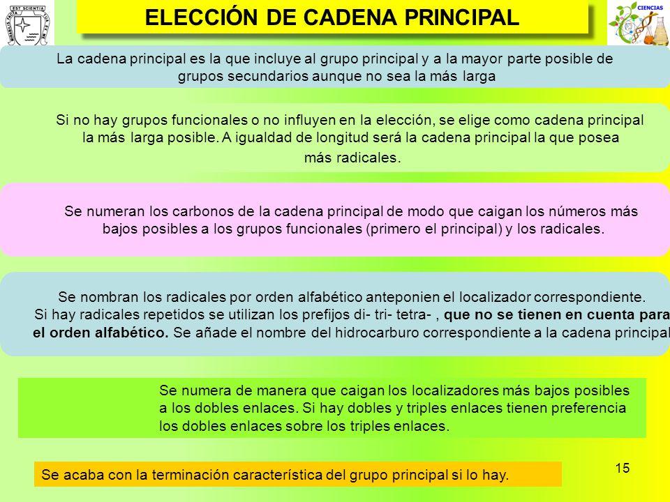 15 ELECCIÓN DE CADENA PRINCIPAL Si no hay grupos funcionales o no influyen en la elección, se elige como cadena principal la más larga posible. A igua