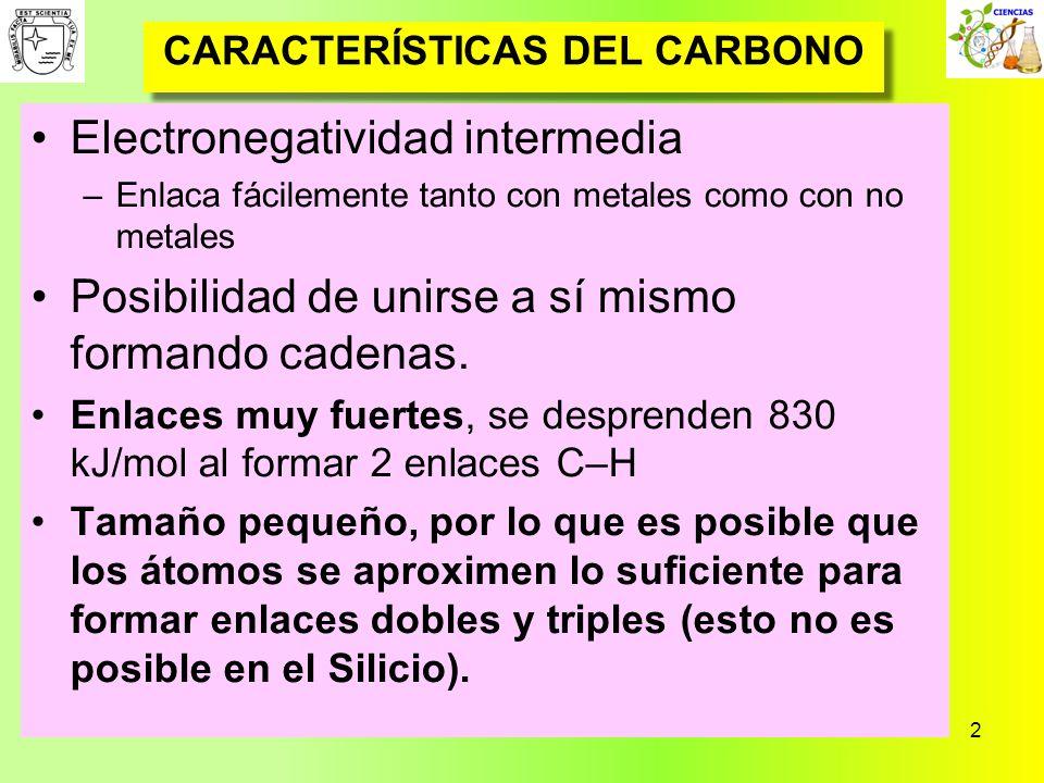 2 CARACTERÍSTICAS DEL CARBONO Electronegatividad intermedia –Enlaca fácilemente tanto con metales como con no metales Posibilidad de unirse a sí mismo