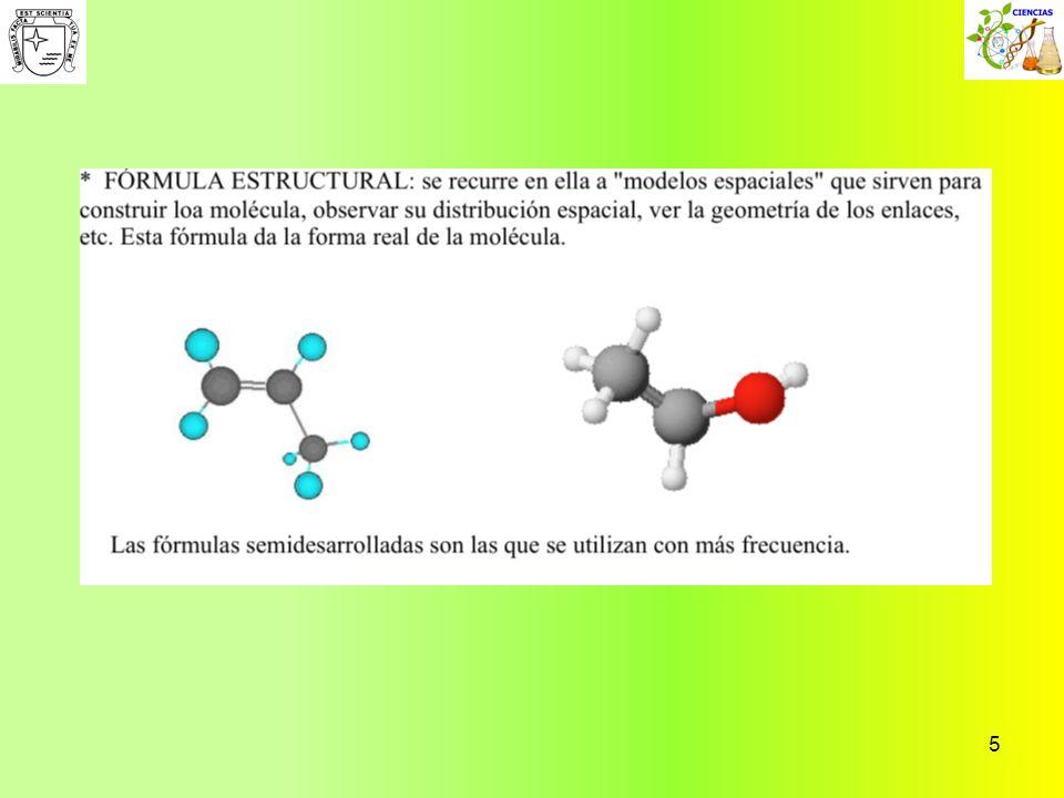 6 La tetravalencia del carbono se debe a que posee 4 electrones en su última capa, de modo que formando 4 enlaces covalentes con otros átomos consigue completar su octeto C H HH H CC H H H H CC HH Metano CH 4 Eteno CH 2 Etino CH