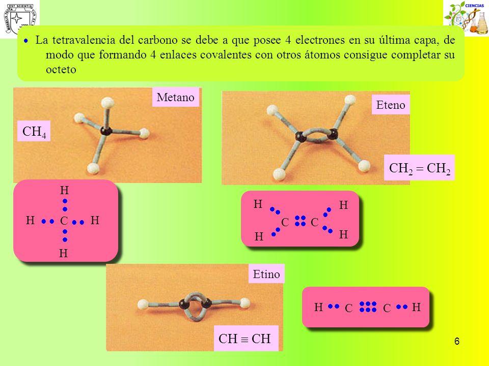 6 La tetravalencia del carbono se debe a que posee 4 electrones en su última capa, de modo que formando 4 enlaces covalentes con otros átomos consigue