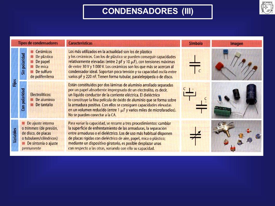 CONDENSADORES (III)