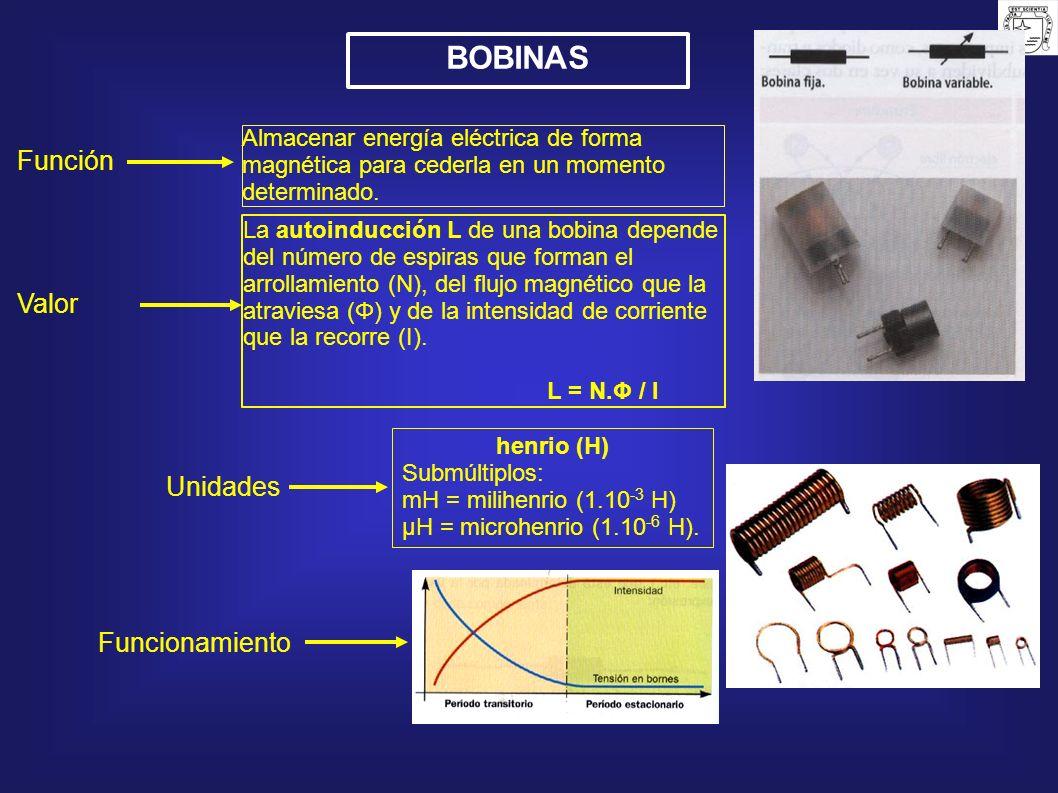 BOBINAS Función Almacenar energía eléctrica de forma magnética para cederla en un momento determinado. Valor La autoinducción L de una bobina depende