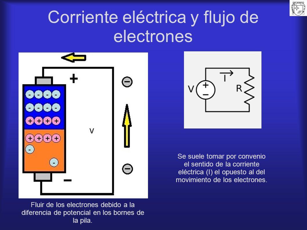 Corriente eléctrica y flujo de electrones Fluir de los electrones debido a la diferencia de potencial en los bornes de la pila. Se suele tomar por con