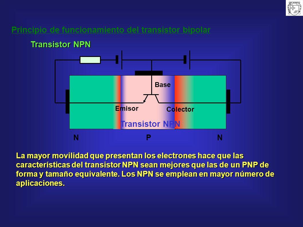 Principio de funcionamiento del transistor bipolar PNN La mayor movilidad que presentan los electrones hace que las características del transistor NPN