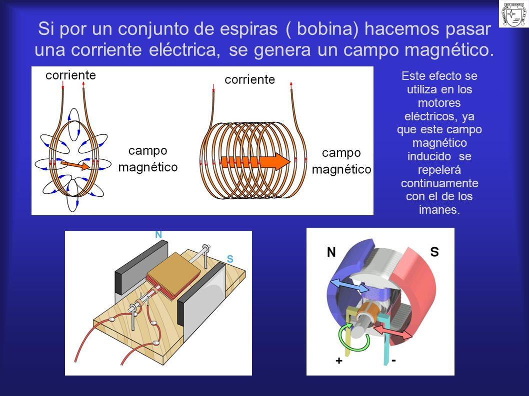 Si por un conjunto de espiras ( bobina) hacemos pasar una corriente eléctrica, se genera un campo magnético. Este efecto se utiliza en los motores elé