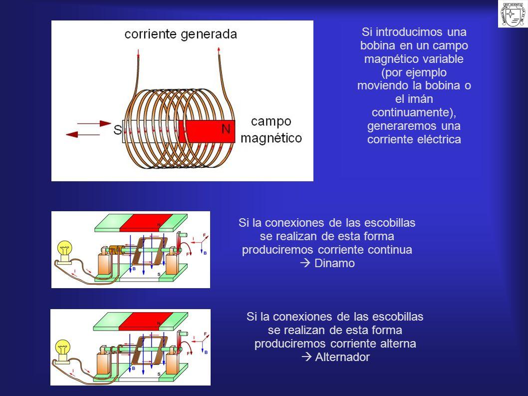 Si introducimos una bobina en un campo magnético variable (por ejemplo moviendo la bobina o el imán continuamente), generaremos una corriente eléctric