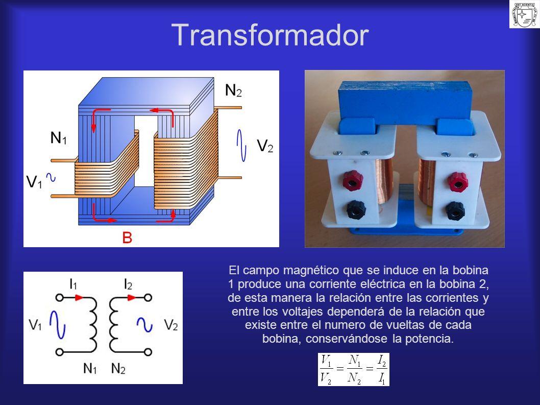Transformador El campo magnético que se induce en la bobina 1 produce una corriente eléctrica en la bobina 2, de esta manera la relación entre las cor