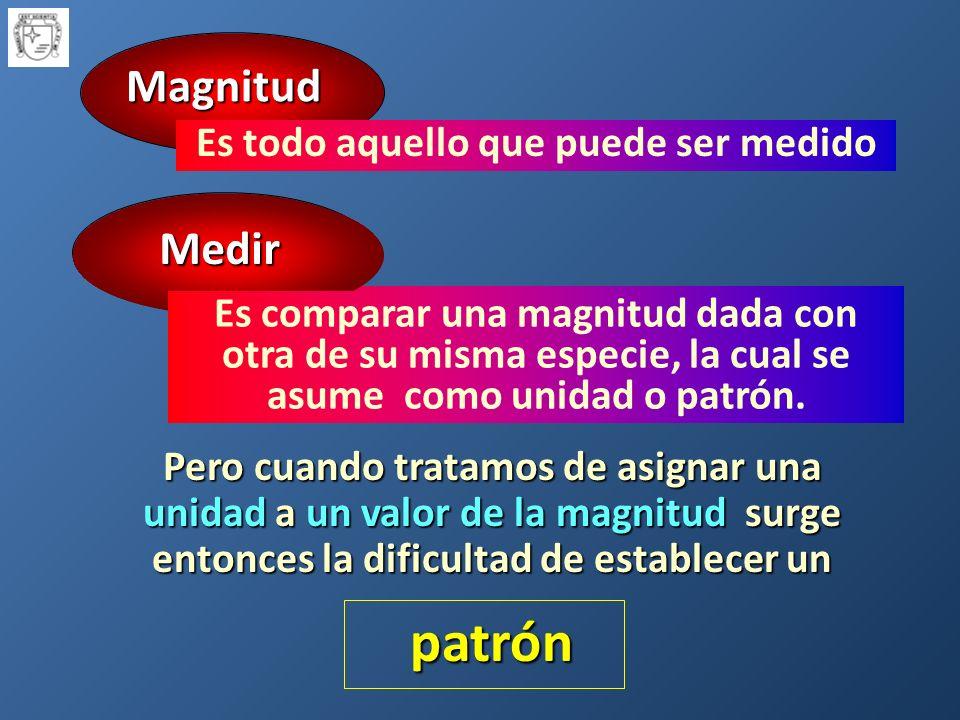 Magnitud Es todo aquello que puede ser medido Medición Conjunto de actos experimentales con el fin de determinar una cantidad de magnitud física Medir Es comparar una magnitud dada con otra de su misma especie, la cual se asume como unidad o patrón.