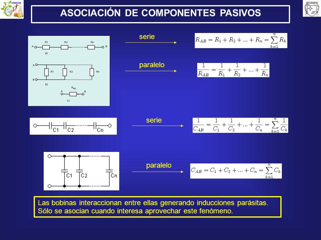 ASOCIACIÓN DE COMPONENTES PASIVOS serie paralelo serie paralelo Las bobinas interaccionan entre ellas generando inducciones parásitas. Sólo se asocian