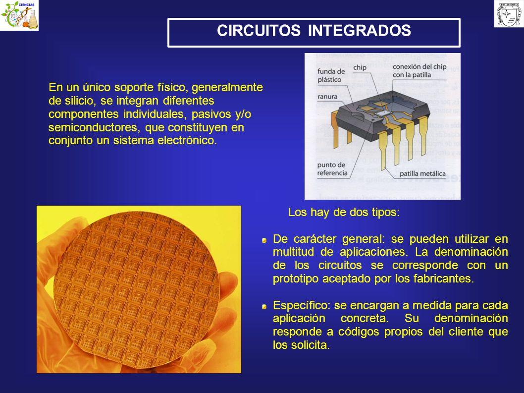 CIRCUITOS INTEGRADOS Los hay de dos tipos: De carácter general: se pueden utilizar en multitud de aplicaciones. La denominación de los circuitos se co