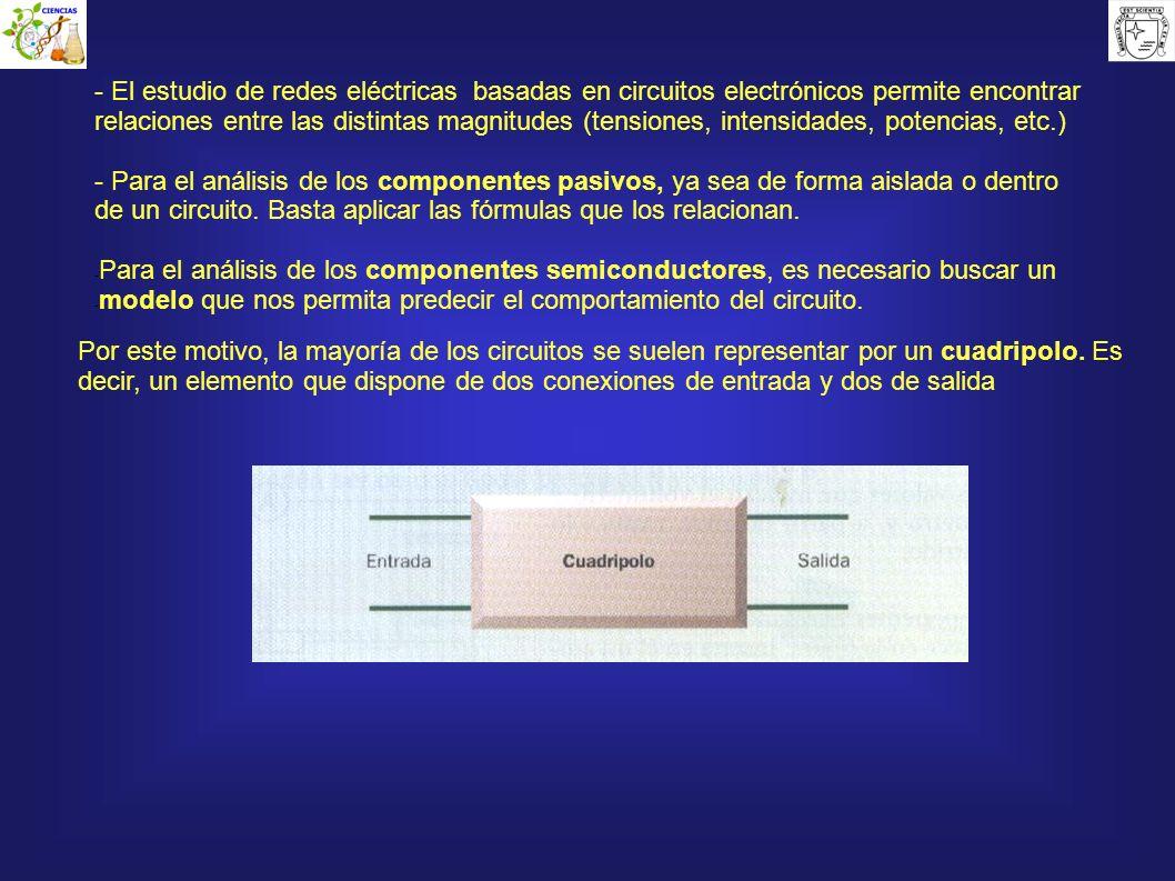 - El estudio de redes eléctricas basadas en circuitos electrónicos permite encontrar relaciones entre las distintas magnitudes (tensiones, intensidade
