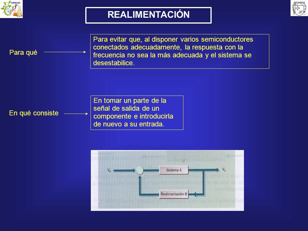 REALIMENTACIÓN Para evitar que, al disponer varios semiconductores conectados adecuadamente, la respuesta con la frecuencia no sea la más adecuada y e