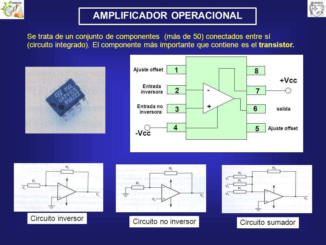 AMPLIFICADOR OPERACIONAL Se trata de un conjunto de componentes (más de 50) conectados entre sí (circuito integrado). El componente más importante que