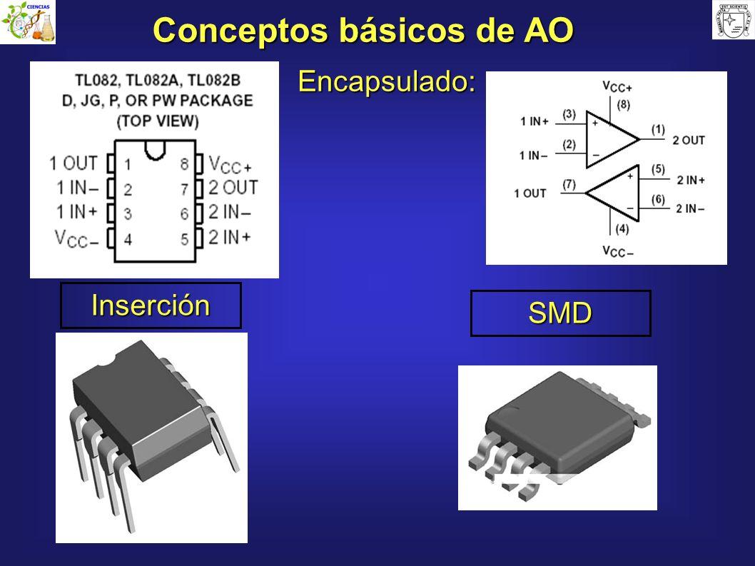 Conceptos básicos de AO Encapsulado: Inserción SMD