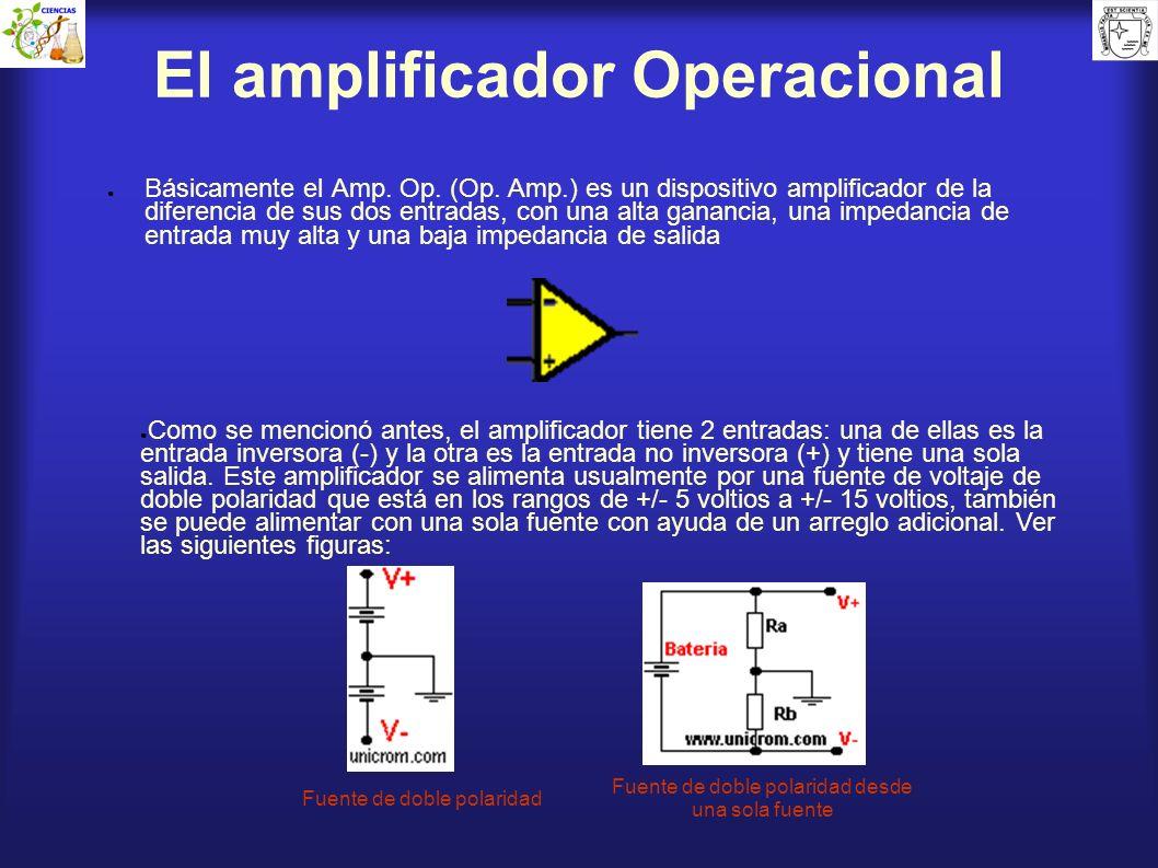 El amplificador Operacional Básicamente el Amp. Op. (Op. Amp.) es un dispositivo amplificador de la diferencia de sus dos entradas, con una alta ganan