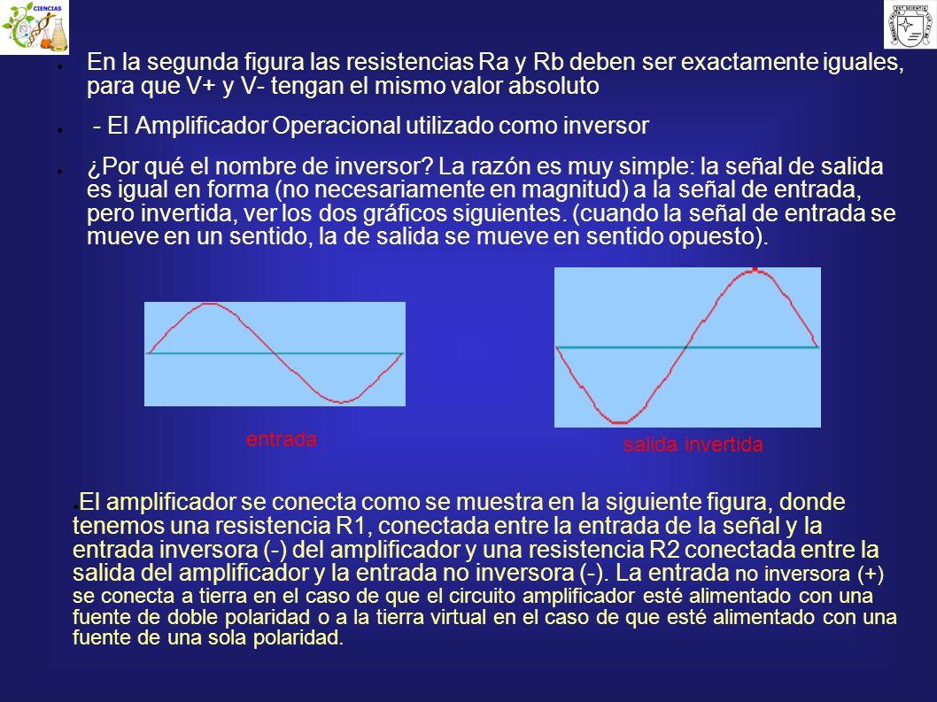 En la segunda figura las resistencias Ra y Rb deben ser exactamente iguales, para que V+ y V- tengan el mismo valor absoluto - El Amplificador Operaci