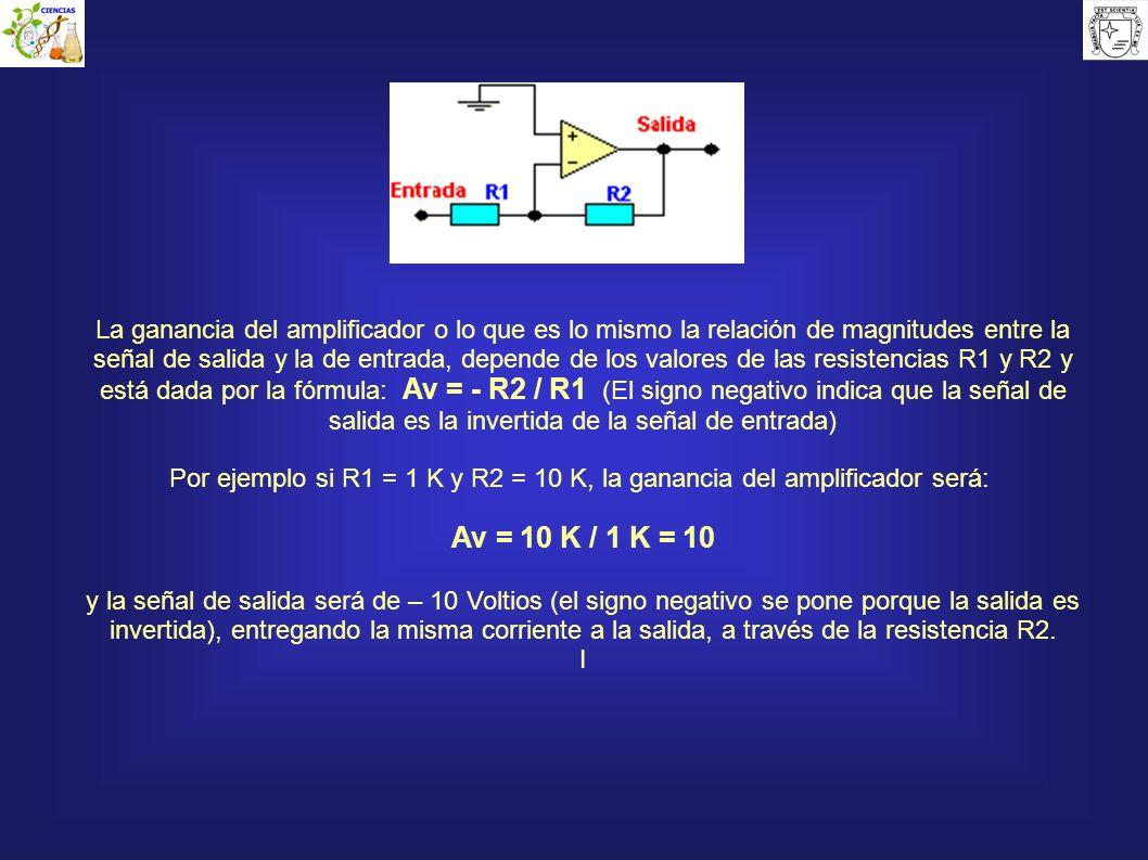 La ganancia del amplificador o lo que es lo mismo la relación de magnitudes entre la señal de salida y la de entrada, depende de los valores de las re