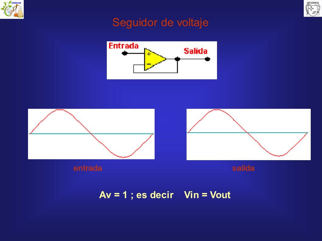Seguidor de voltaje entradasalida Av = 1 ; es decir Vin = Vout