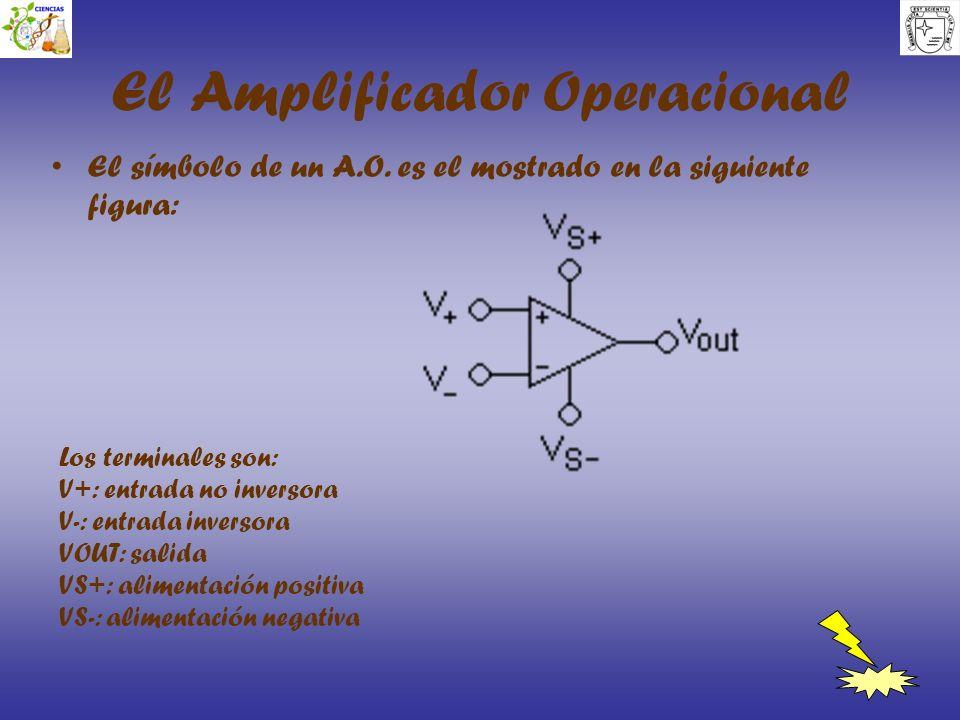 El símbolo de un A.O. es el mostrado en la siguiente figura: El Amplificador Operacional Los terminales son: V+: entrada no inversora V-: entrada inve