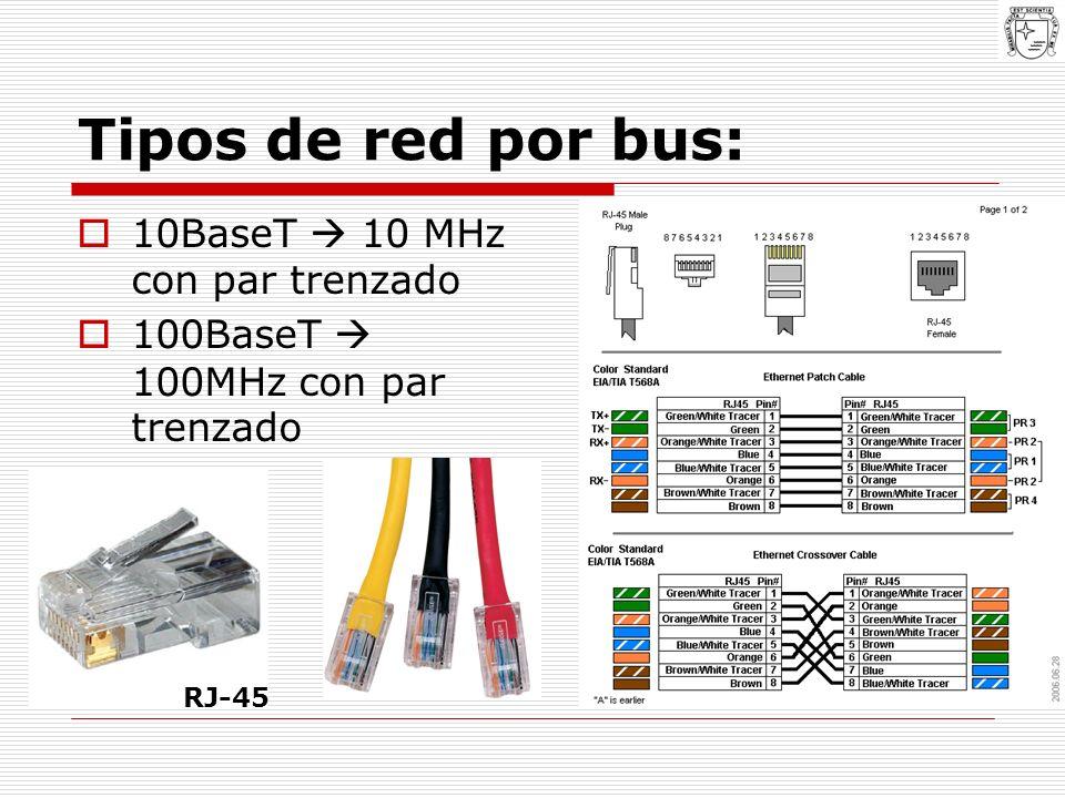 Tipos de red por bus: 10BaseT 10 MHz con par trenzado 100BaseT 100MHz con par trenzado RJ-45