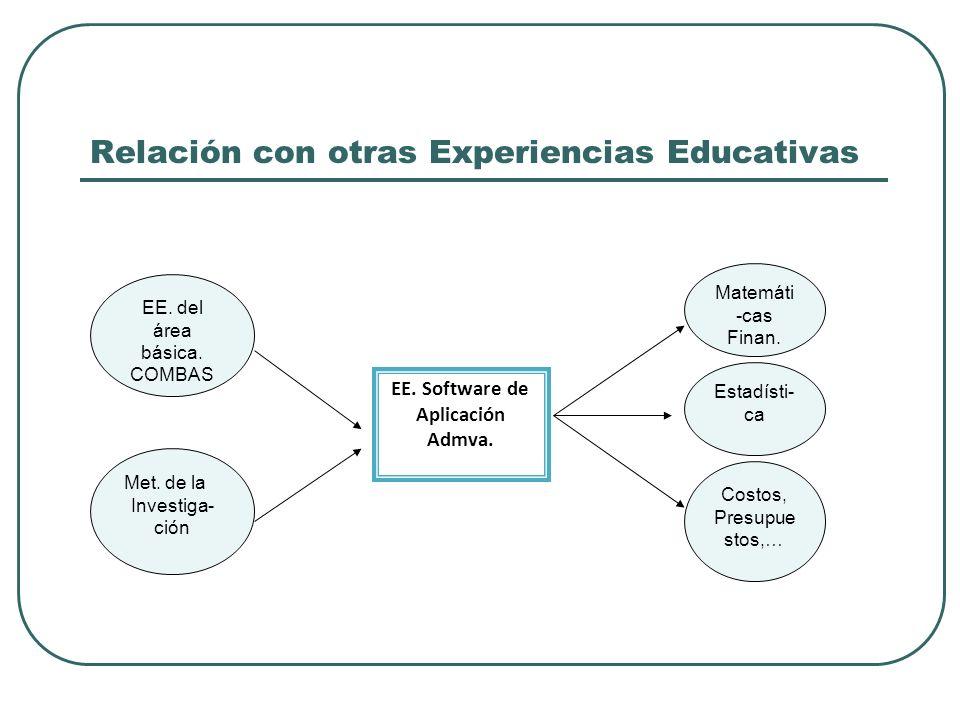 Relación con otras Experiencias Educativas EE. Software de Aplicación Admva.